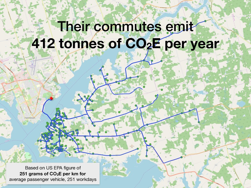 Their commutes emit 412 tonnes of CO2E per year...
