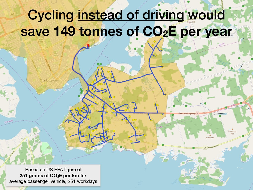 Cycling instead of driving would save 149 tonne...