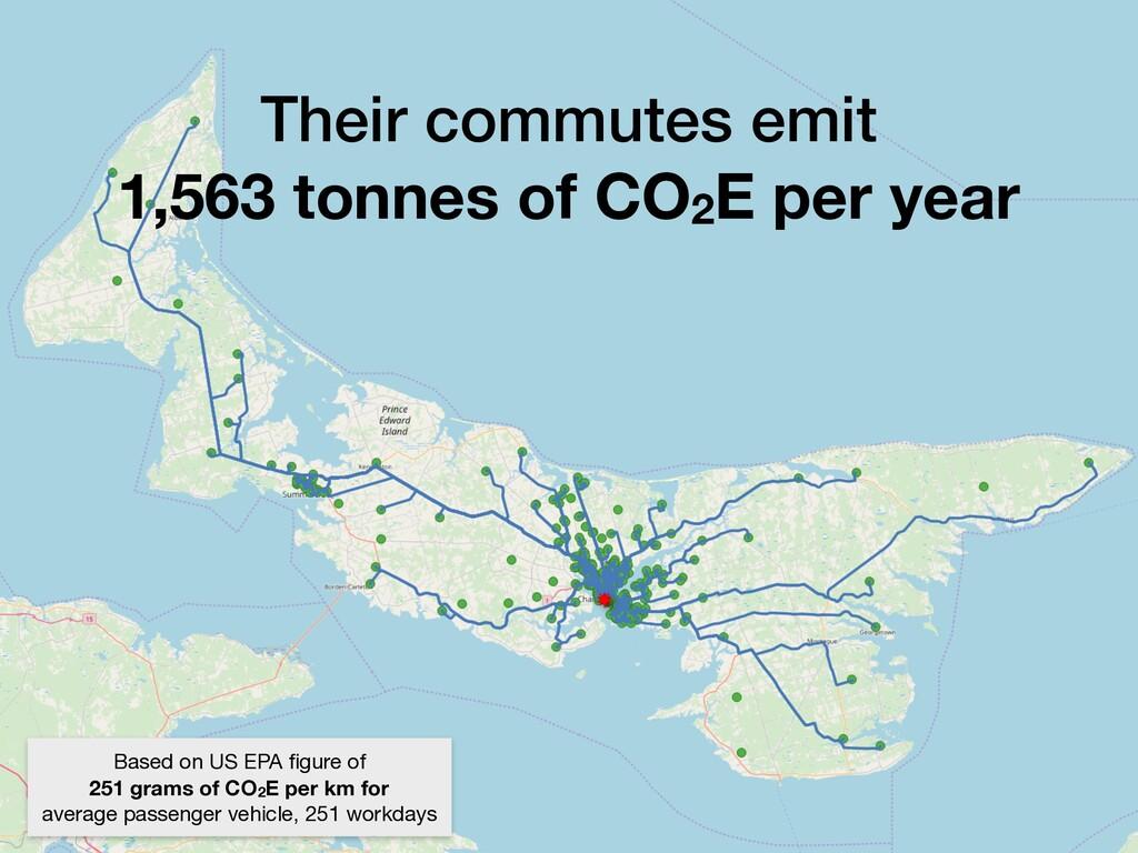 Based on US EPA figure of  251 grams of CO2E per...