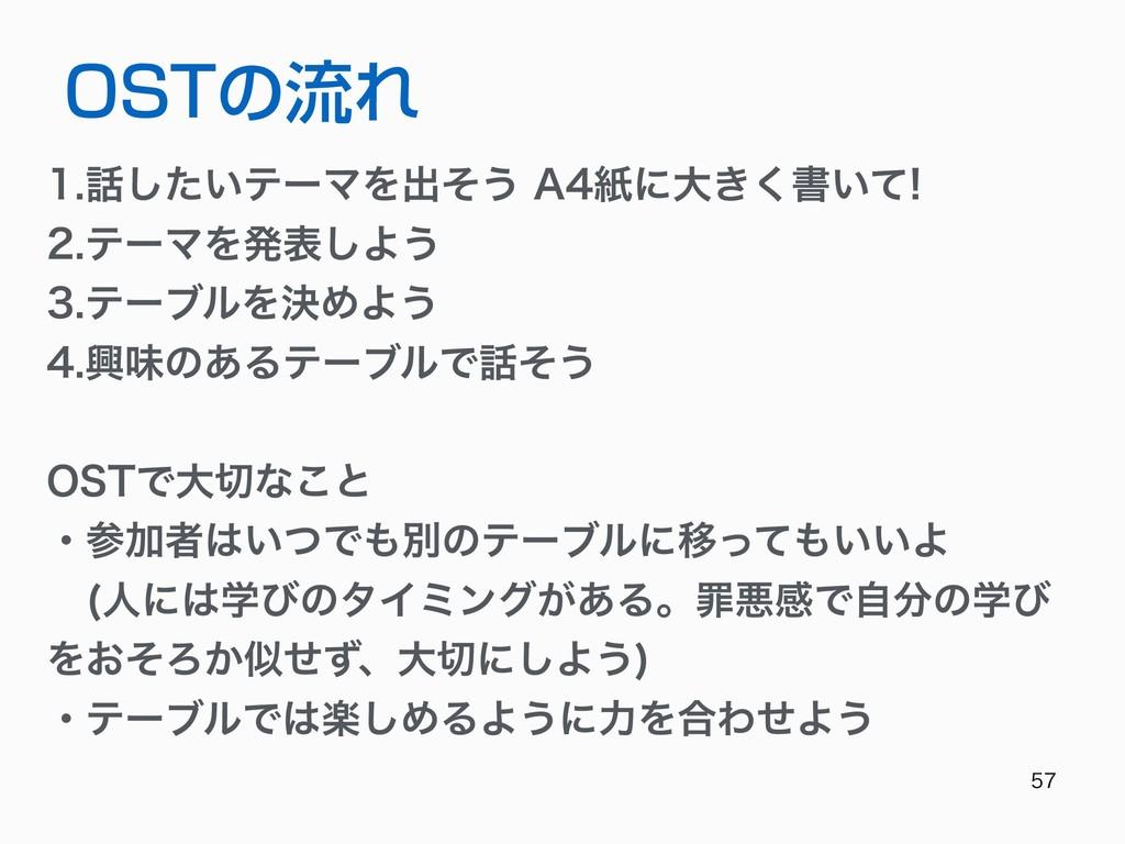 """OSTの流れ ͍ͨ͠ςʔϚΛग़ͦ͏""""ࢴʹେ͖͘ॻ͍ͯ ςʔϚΛൃද..."""