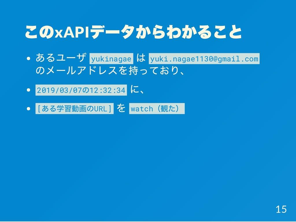 このxAPI データからわかること あるユーザ yukinagae は yuki.nagae1...