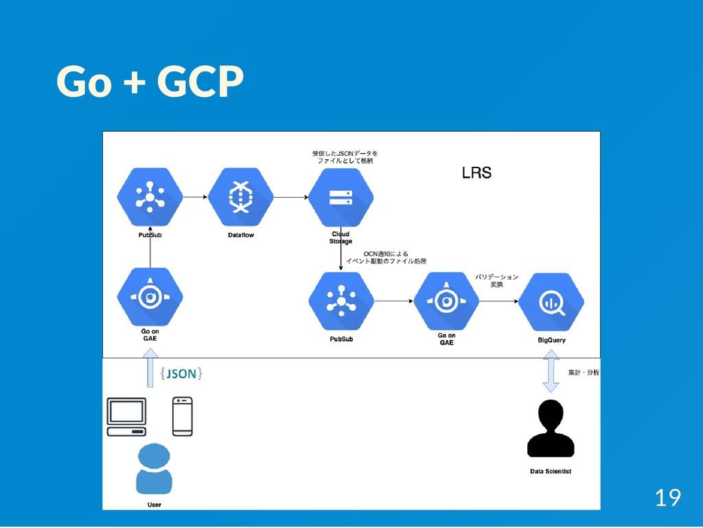 Go + GCP 19