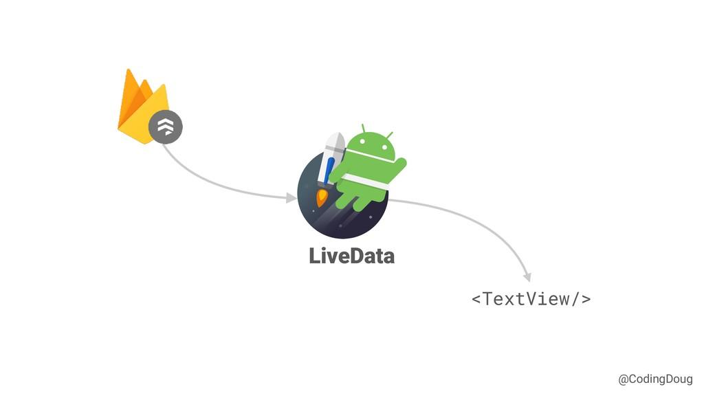 @CodingDoug <TextView/> LiveData