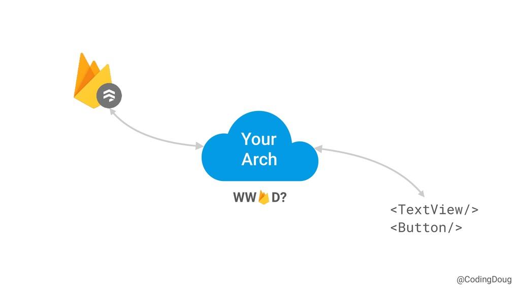 @CodingDoug <TextView/> <Button/> Your Arch WW ...