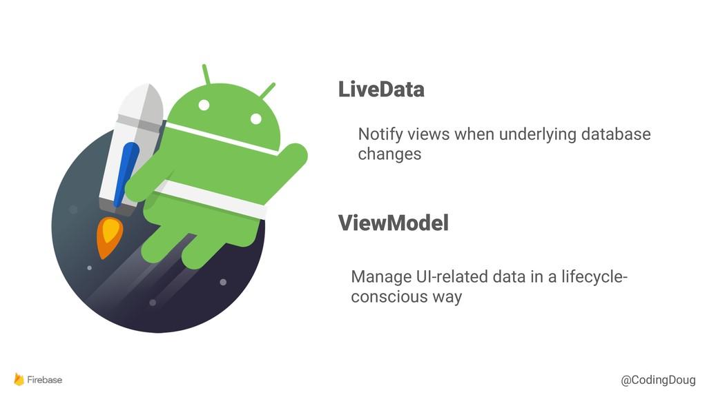 @CodingDoug LiveData ViewModel Notify views whe...