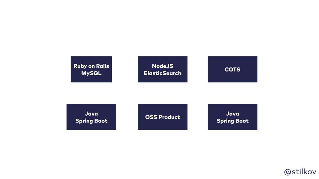 @stilkov Ruby on Rails MySQL Java Spring Boot O...