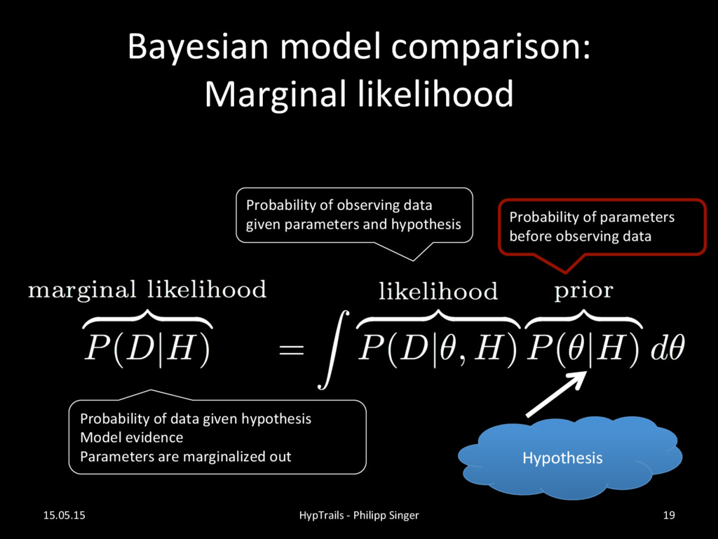 Bayesian model comparison:  Marginal...