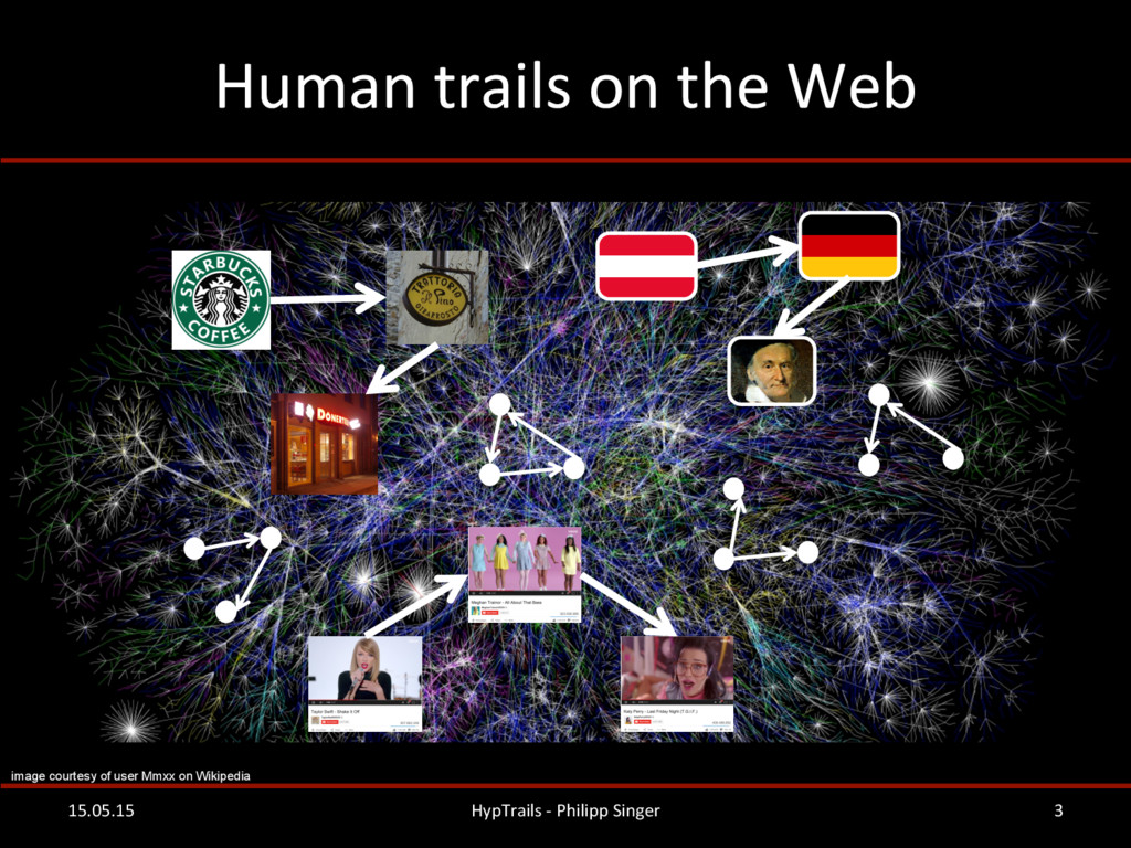 Human trails on the Web  15.05.1...