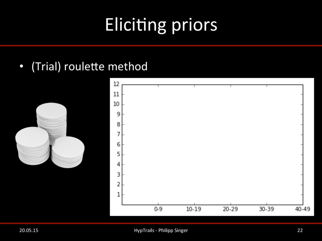 EliciRng priors  • (Trial) roulefe ...