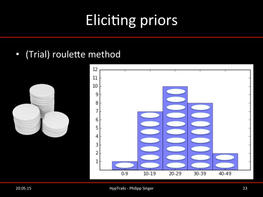 • (Trial) roulefe method    EliciR...
