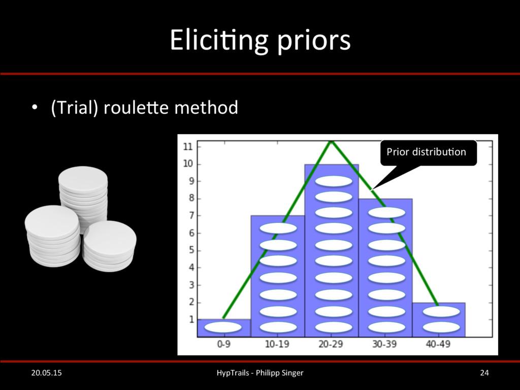 • (Trial) roulefe method    Prior...