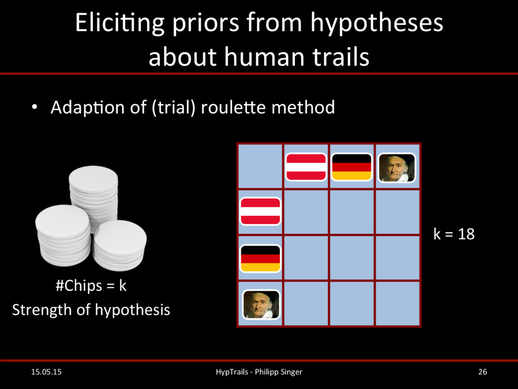 EliciRng	