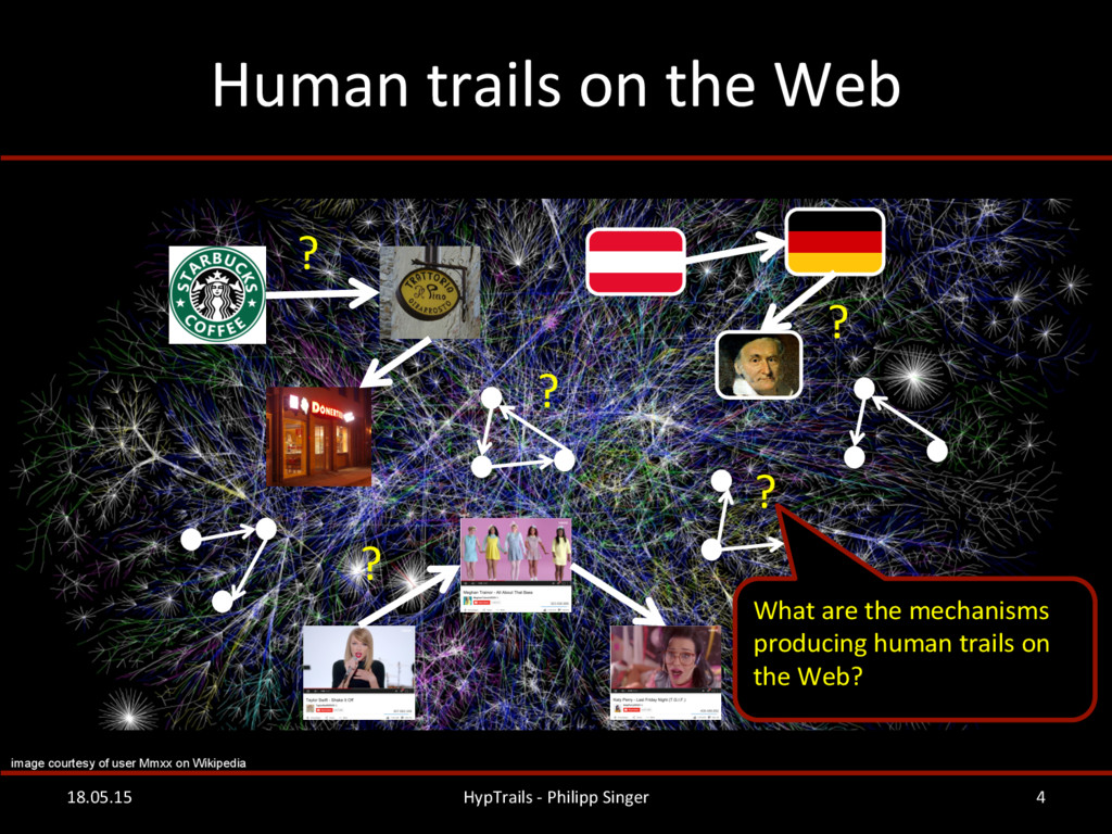 Human trails on the Web  18.05.1...