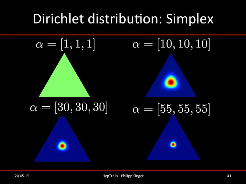 Dirichlet distribuRon: Simplex  20.05....