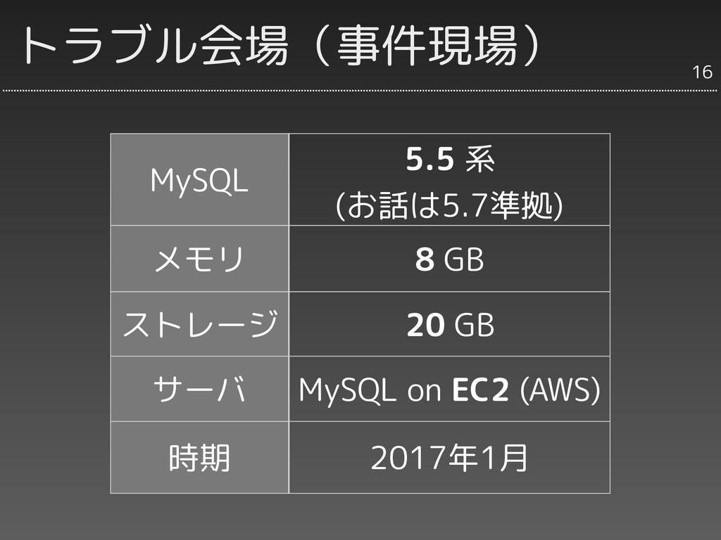 トラブル会場(事件現場) MySQL 5.5 系 (お話は5.7準拠) メモリ 8 GB スト...