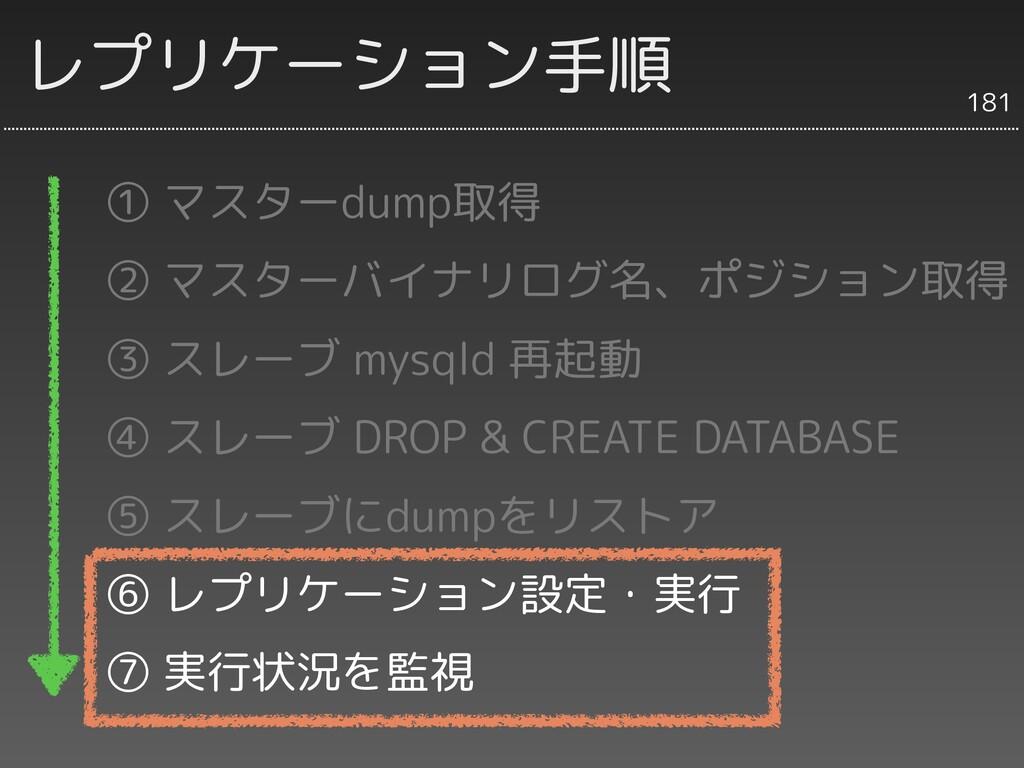 レプリケーション手順 ① マスターdump取得 ② マスターバイナリログ名、ポジション取得 ③...