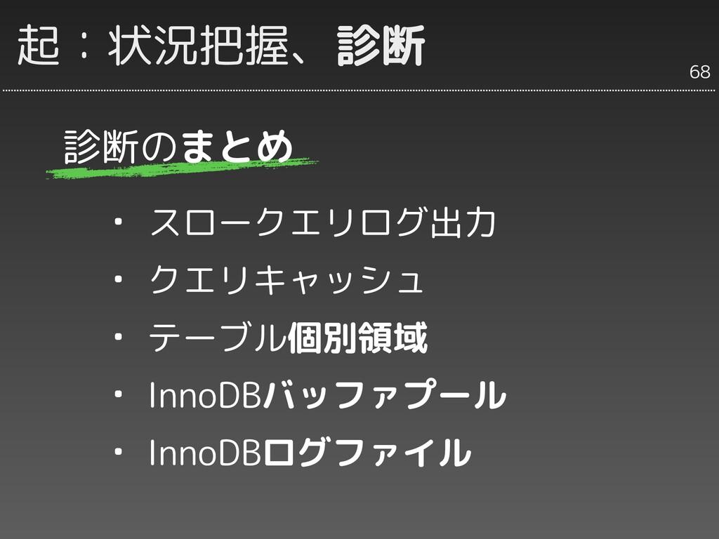 ・ スロークエリログ出力 ・ クエリキャッシュ ・ テーブル個別領域 ・ InnoDBバッファ...