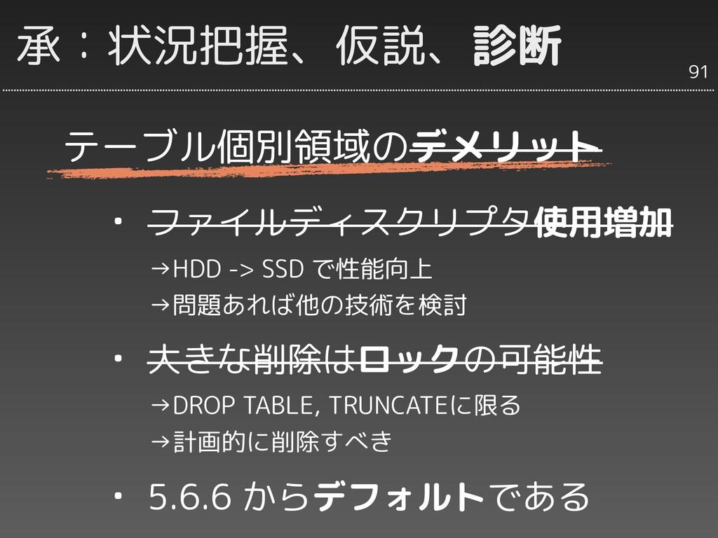 承:状況把握、仮説、診断 ・ ファイルディスクリプタ使用増加   →HDD -> SSD で性...