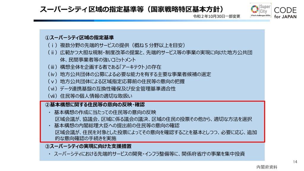 内閣府資料 14