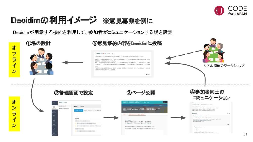 Decidimの利用イメージ ※意見募集を例に Decidimが用意する機能を利用して、参加...