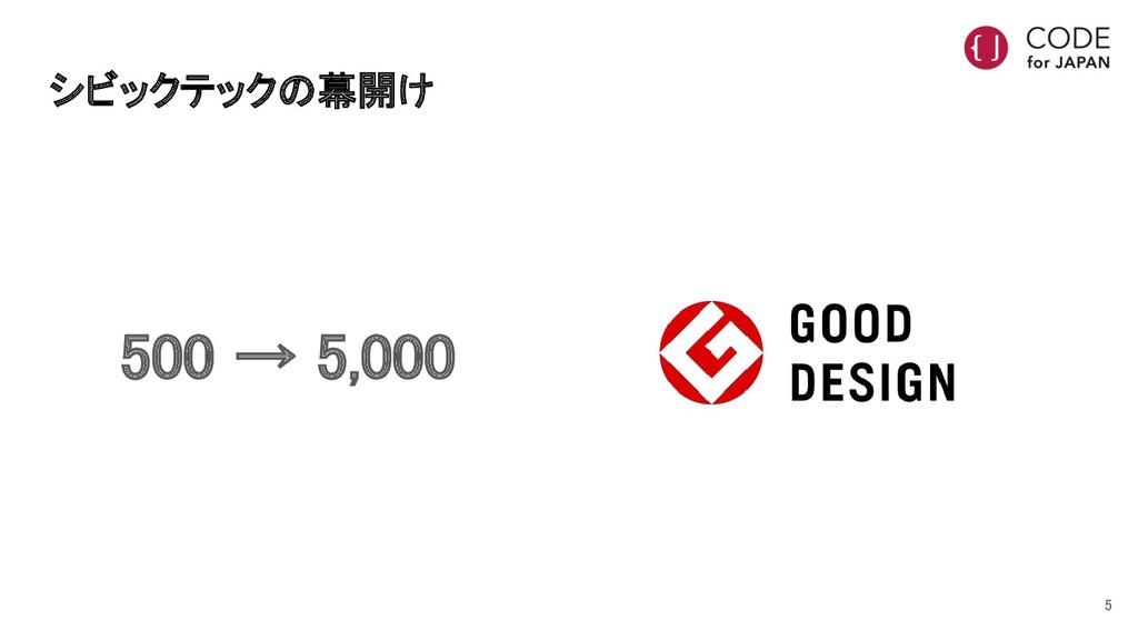 シビックテックの幕開け 500 → 5,000 5