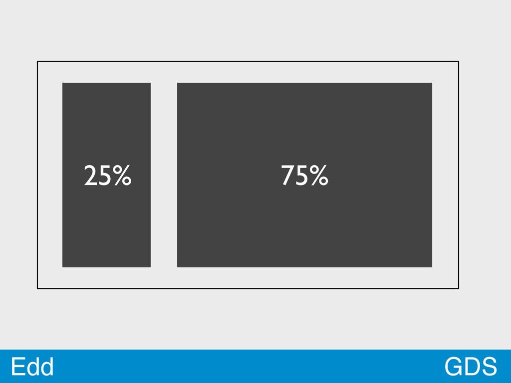 GDS Edd 75% 25%