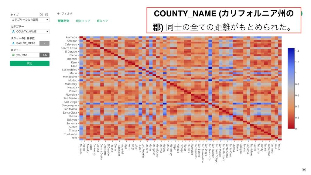 39 COUNTY_NAME (ΧϦϑΥϧχΞभͷ ܊) ಉͷશͯͷڑ͕ͱΊΒΕͨɻ