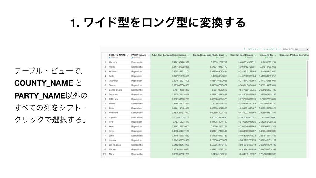 1. ϫΠυܕΛϩϯάܕʹม͢Δ ςʔϒϧɾϏϡʔͰɺ COUNTY_NAME ͱ PART...