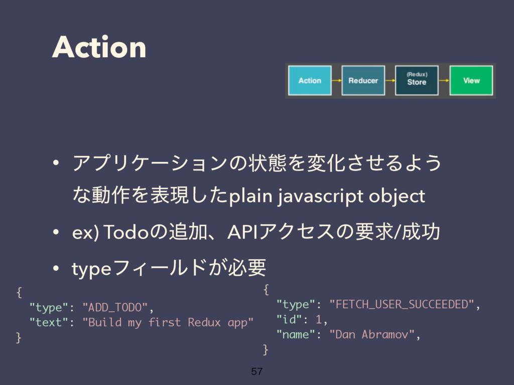 Action • ΞϓϦέʔγϣϯͷঢ়ଶΛมԽͤ͞ΔΑ͏ ͳಈ࡞Λදݱͨ͠plain java...
