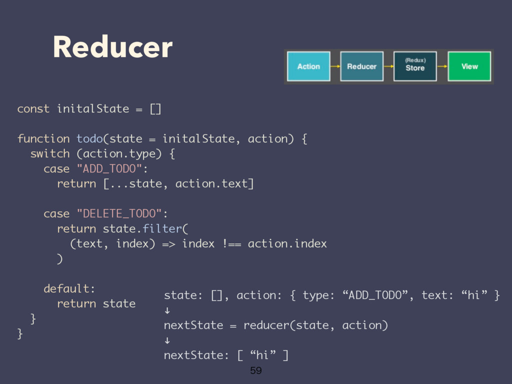 Reducer  const initalState = [] function todo...