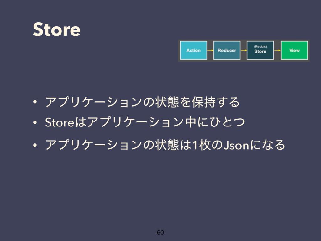 Store • ΞϓϦέʔγϣϯͷঢ়ଶΛอ͢Δ • StoreΞϓϦέʔγϣϯதʹͻͱͭ ...