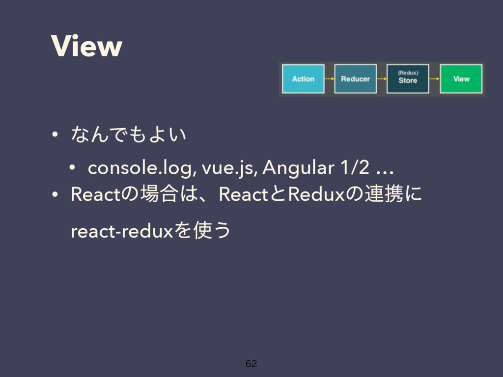View • ͳΜͰΑ͍ • console.log, vue.js, Angular 1/...
