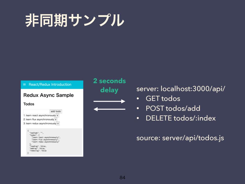 ඇಉظαϯϓϧ  server: localhost:3000/api/ • GET to...
