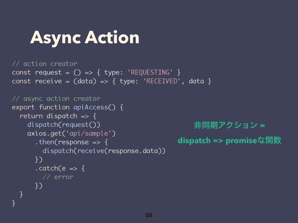 Async Action  ඇಉظΞΫγϣϯ = dispatch => promiseͳ...