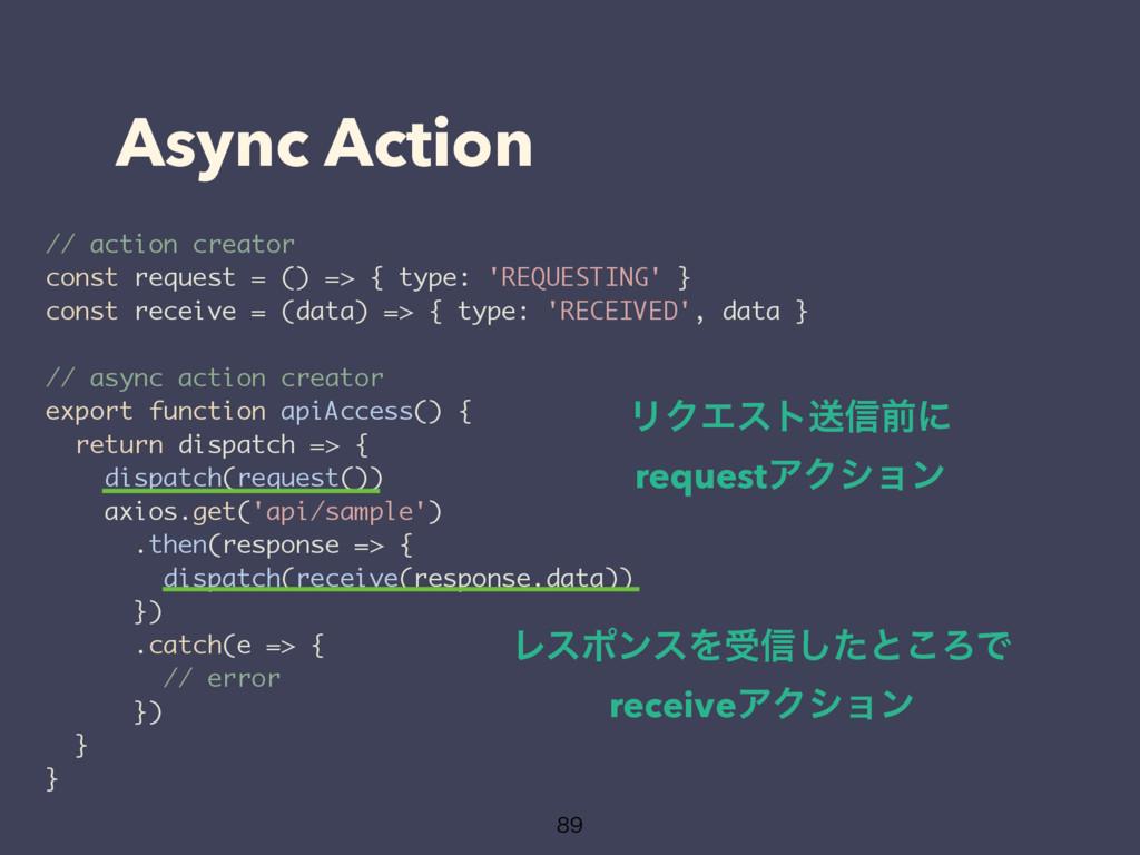 // action creator const request = () => { type:...