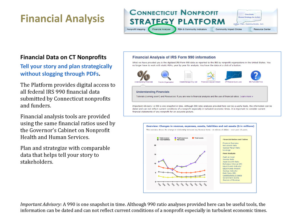 Financial Data on CT Nonprofits Tell your story...