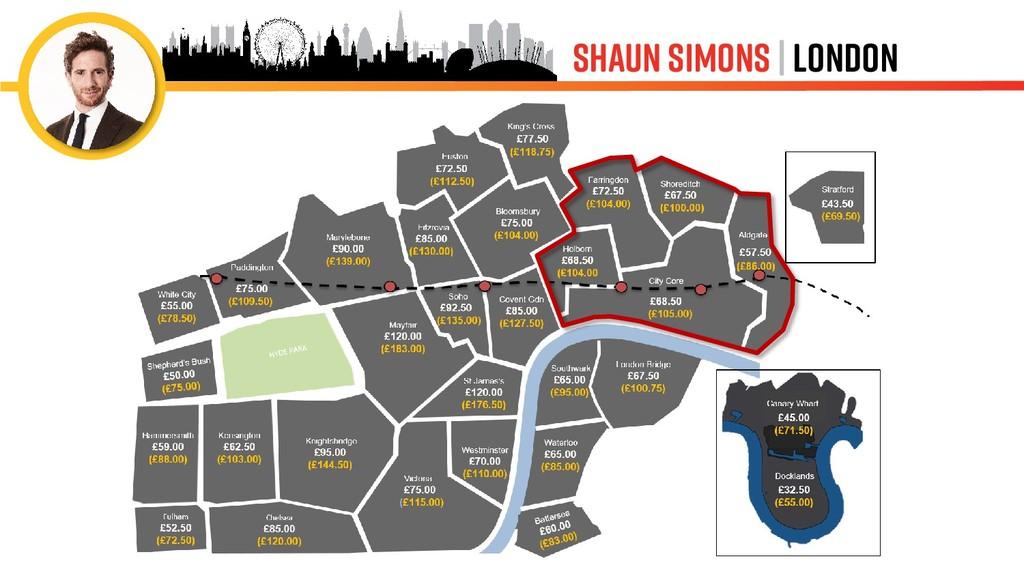 SHAUN SIMONS | LONDON