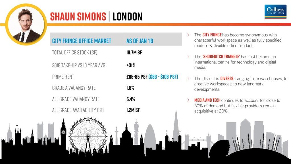SHAUN SIMONS | LONDON CITY FRINGE OFFICE MARKET...