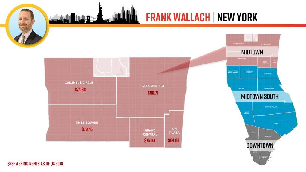 FRANK WALLACH | NEW YORK $74.63 $73.45 $96.71 $...
