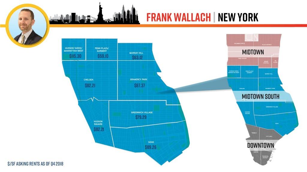 FRANK WALLACH | NEW YORK $/SF asking rents as o...