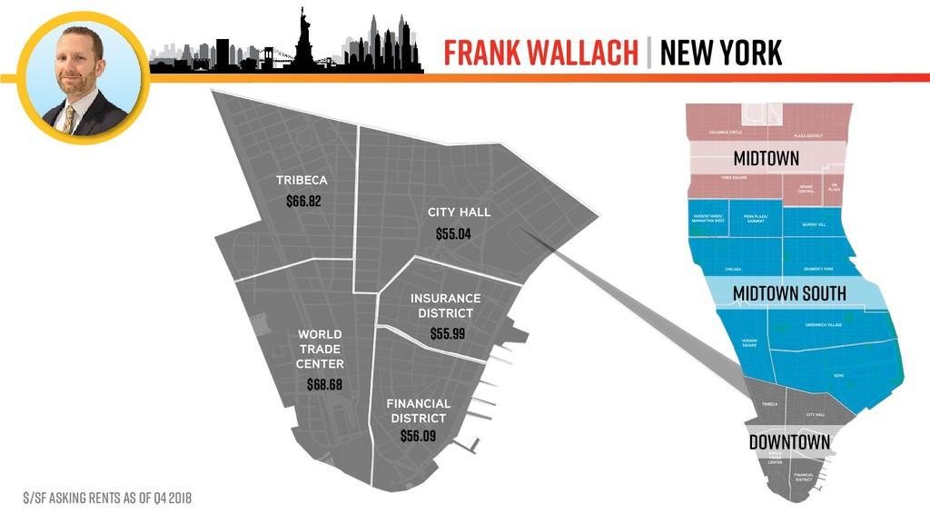 FRANK WALLACH | NEW YORK $66.82 $55.04 $55.99 $...