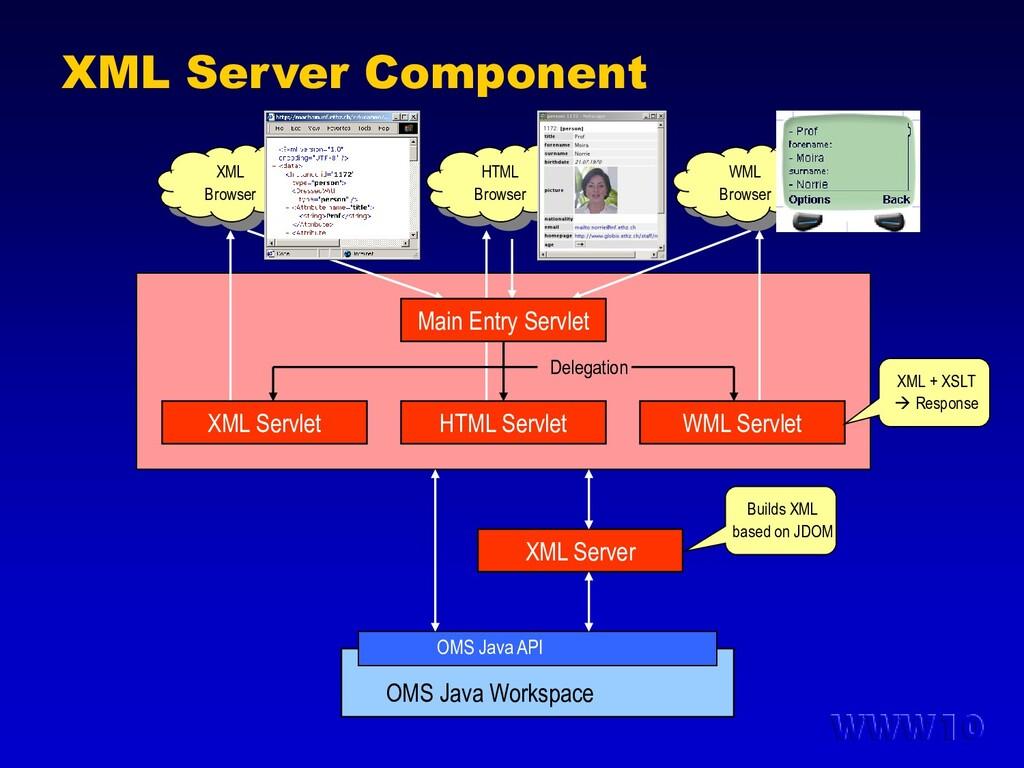 XML Server Component OMS Java API OMS Java Work...