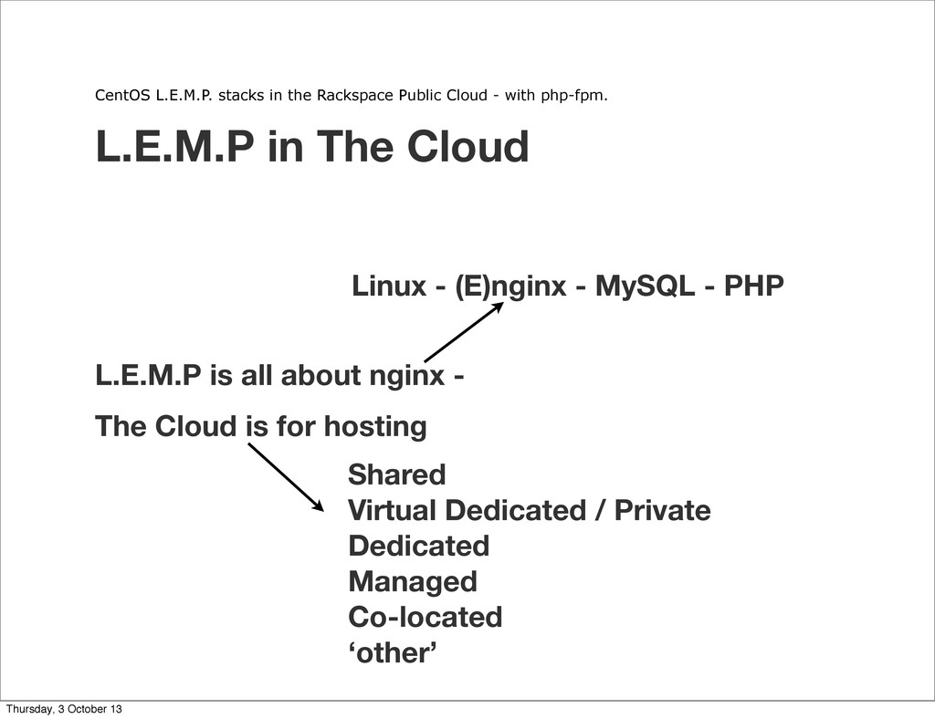 L.E.M.P is all about nginx - CentOS L.E.M.P. st...