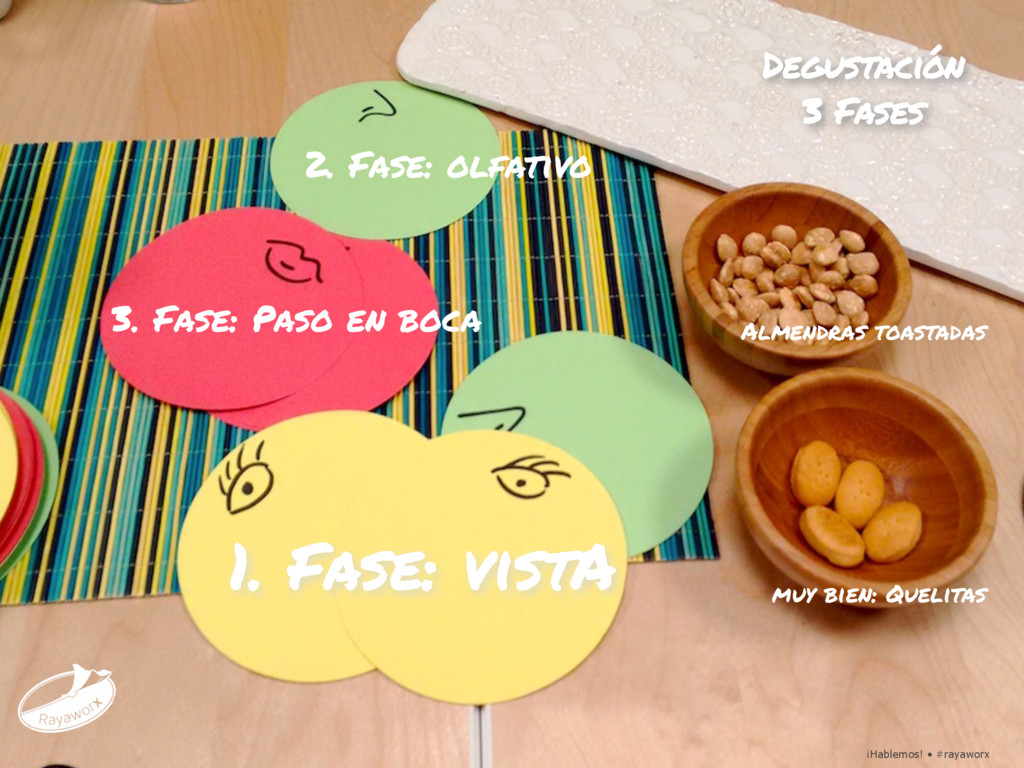 ¡Hablemos! • #rayaworx Degustación 3 Fases ¡Hab...