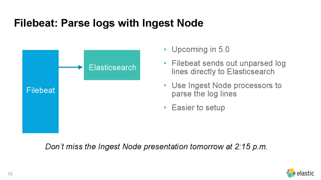 Filebeat: Parse logs with Ingest Node 15 • Upco...