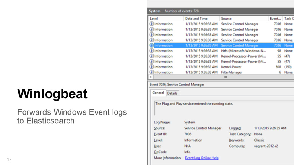 Forwards Windows Event logs to Elasticsearch 17...