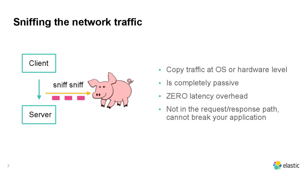 Sniffing the network traffic 7 Client Server sn...