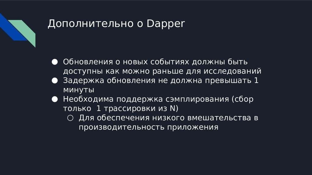 Дополнительно о Dapper ● Обновления о новых соб...