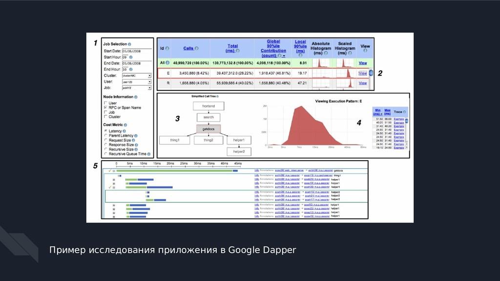 Пример исследования приложения в Google Dapper