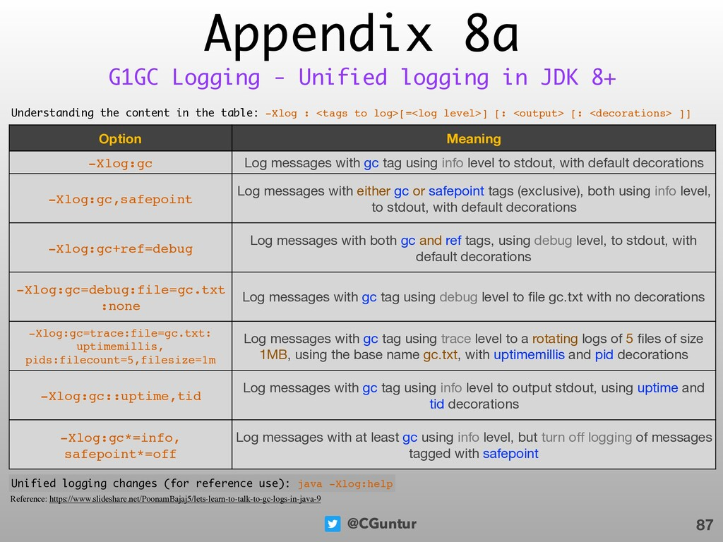 @CGuntur Appendix 8a 87 G1GC Logging - Unified ...